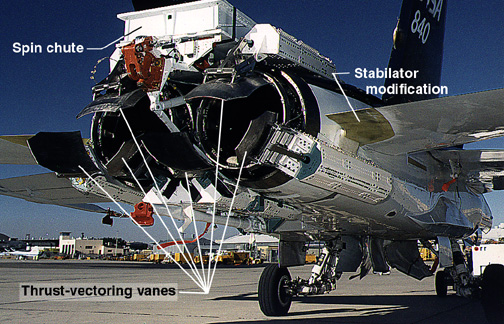 Photo of Thrust-vectoring control system